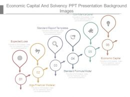 Economic Capital And Solvency Ppt Presentation Background Images