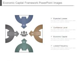 Economic Capital Framework Powerpoint Images