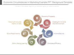 Economic Circumstances In Marketing Example Ppt Background Template