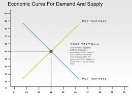 Economic Curve For Demand And Supply Flat Powerpoint Design