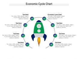 Economic Cycle Chart Ppt Powerpoint Presentation Pictures Demonstration Cpb