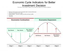 Economic Cycle Indicators For Better Investment Decision