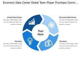 Economic Data Center Global Team Player Purchase Communities