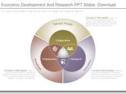 economic_development_and_research_ppt_slides_download_Slide01