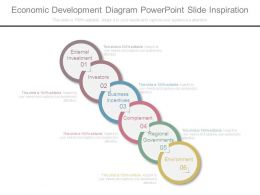 Economic Development Diagram Powerpoint Slide Inspiration