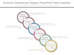 economic_development_diagram_powerpoint_slide_inspiration_Slide01