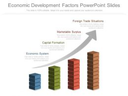 Economic Development Factors Powerpoint Slides