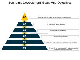 Economic Development Goals And Objectives Ppt Images