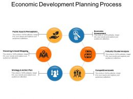 Economic Development Planning Process Ppt Infographics