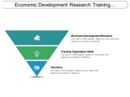 Economic Development Research Training Negotiation Skills Business Marketing Cpb