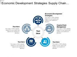 Economic Development Strategies Supply Chain Management Business Management Cpb