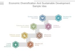 Economic Diversification And Sustainable Development Sample Idea