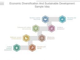 Economic Diversification And Sustainable Development Sample Idea
