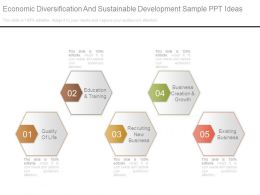 Economic Diversification And Sustainable Development Sample Ppt Ideas