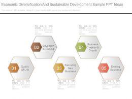 Economic Diversification And Sustainable Development Sample Ppt Ideas