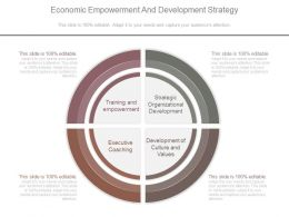 Economic Empowerment And Development Strategy Example Ppt Images