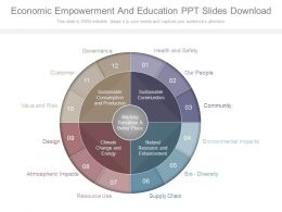 Economic Empowerment And Education Ppt Slides Download