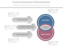 Economic Empowerment In Business Education Sample Ppt Slides
