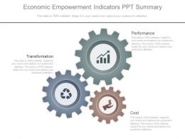 Economic Empowerment Indicators Ppt Summary