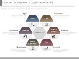 Economic Empowerment Through Entrepreneurship Sample Ppt Images