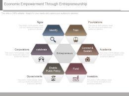 economic_empowerment_through_entrepreneurship_sample_ppt_images_Slide01