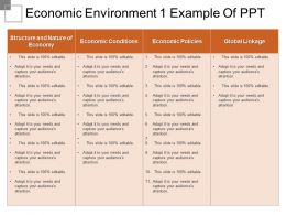 Economic Environment 1 Example Of PPT
