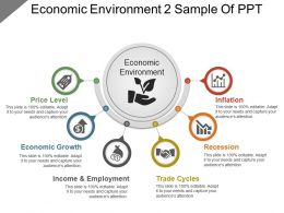 Economic Environment 2 Sample Of Ppt