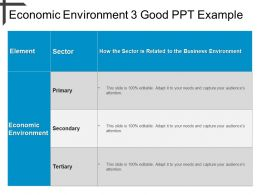 Economic Environment 3 Good Ppt Example