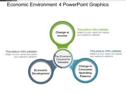 Economic Environment 4 Powerpoint Graphics