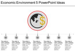 Economic Environment 5 Powerpoint Ideas
