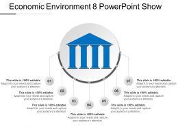 Economic Environment 8 Powerpoint Show