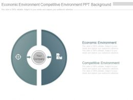 Economic Environment Competitive Environment Ppt Background