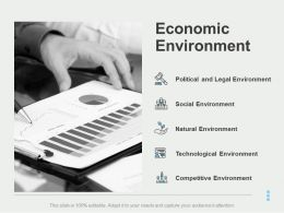 Economic Environment Legal Ppt Powerpoint Presentation Layouts