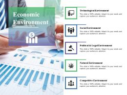 Economic Environment Ppt Powerpoint Presentation Diagram Ppt