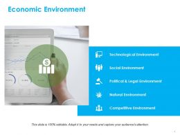 Economic Environment Ppt Visual Aids Infographic Template