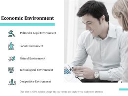 Economic Environment Technological Ppt Powerpoint Presentation Ideas