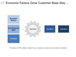 Economic Factors Grow Customer Base Stay Ahead Competition
