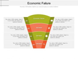 Economic Failure Ppt Powerpoint Presentation Styles Backgrounds Cpb