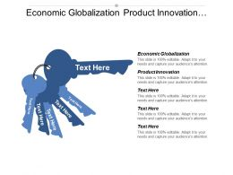 Economic Globalization Product Innovation Financial Analysis Business Statistics Cpb