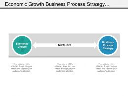 Economic Growth Business Process Strategy Supply Chain Management Cpb