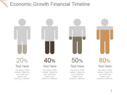 Economic Growth Financial Timeline Ppt Background Images