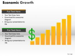 Economic Growth PPT 11