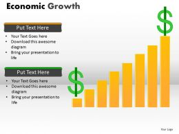 Economic Growth PPT 12