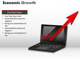 Economic Growth PPT 16