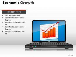 Economic Growth PPT 18