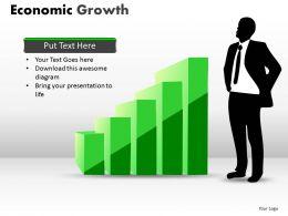 Economic Growth PPT 7