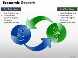 Economic Growth PPT 8