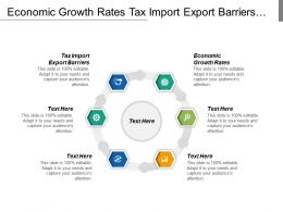 Economic Growth Rates Tax Import Export Barriers Empowering Youth