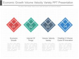 Economic Growth Volume Velocity Variety Ppt Presentation