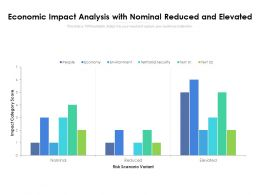 Economic Impact Analysis With Nominal Reduced And Elevated